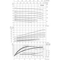 Циркуляционный насос TD80-13/2