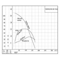 Канализационный насос 100WQ100-30-15