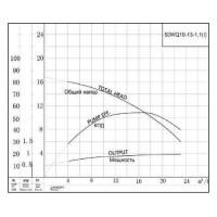 Канализационный насос 50WQ10-13-1.1