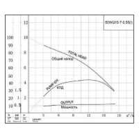 Канализационный насос 50WQ10-7-0.55