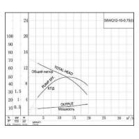 Канализационный насос 50WQ12-10-0.75