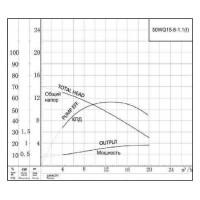 Канализационный насос 50WQ15-8-1.1